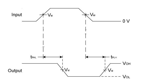 74HC14 IC Pinout, Configuration, Features, Circuit & Datasheet