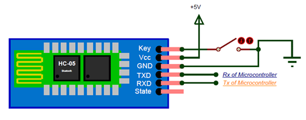HC-05 Bluetooth Module Circuit Connections