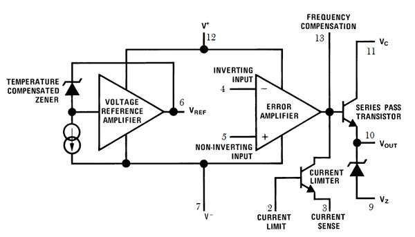 LM723 IC internal block diagram