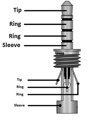 Wiring A Stereo Headphone Jack To Speaker 3 5mm Audio Jack Ts Trs Trrs Type Audio Jack Wiring