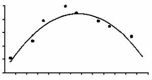 Método Experimental e Método Não-Experimental 11