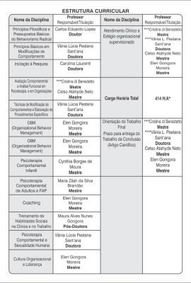 Especialização em Psicoterapia Cognitivo-Comportamental e Análise do Comportamento (UEM-PR) - Grade curricular 5
