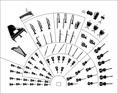 The Orchestra Diagram, The, Free Engine Image For User