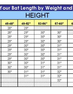 Easton bat sizing chart choose the proper softball size also choosing right for league play rh compositebats