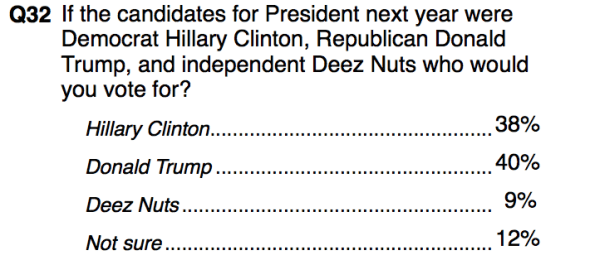 deez nuts presidential poll