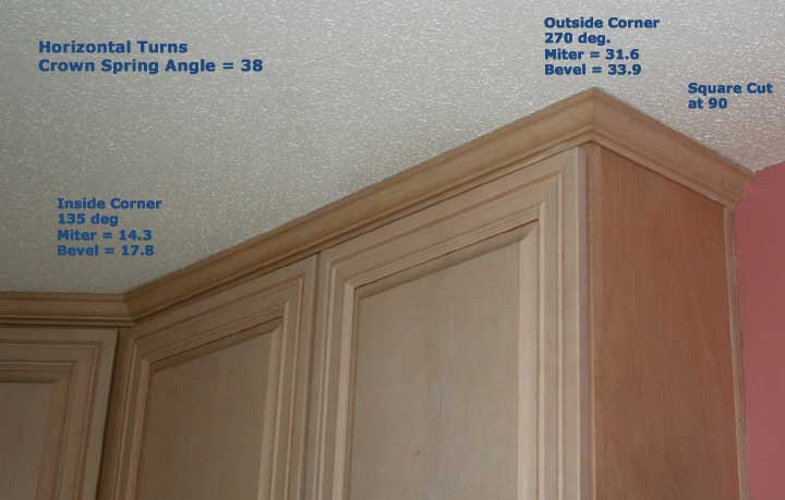 kitchen cabinet crown molding childrens play kitchens installing on cabinets