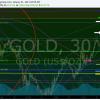 Gold, Rosie, Algo, Chart