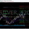 Silver, SuperNova, Algo, Chart