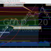 Rosie, Gold, Algorithm, Chart, $GC_F, $GLD