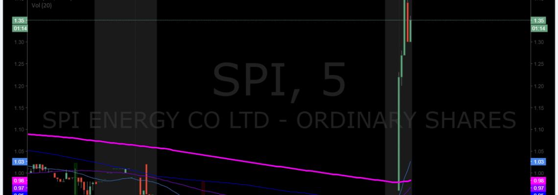 $SPI, premarket, trading, plan