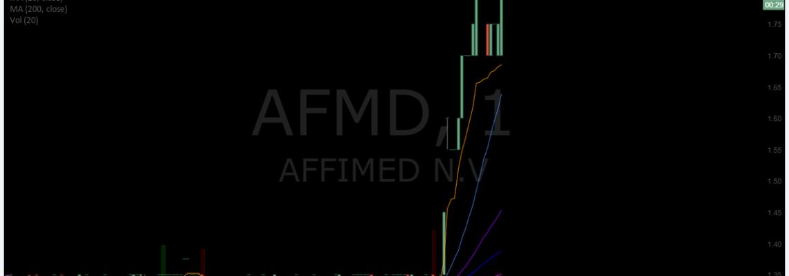 $AFMD, premarket, trading, plan