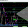 Bitcoin, algorithm, trading, report, charting