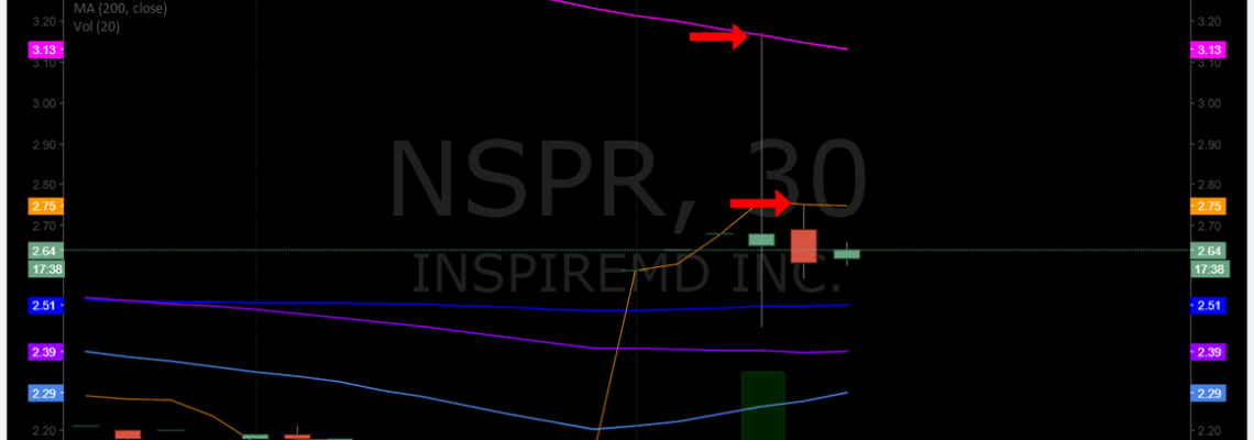 $NSPR, trade, coaching, howto, momentum, stocks