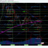 $BTC, chart, algorithm