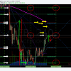 Facebook, trade, setup, swingtrading, chart