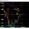 Facebook, trade, setup, swingtrading, chart