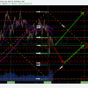 $TSLA, trading plan, chart