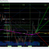 Swing trading, review, charts, report