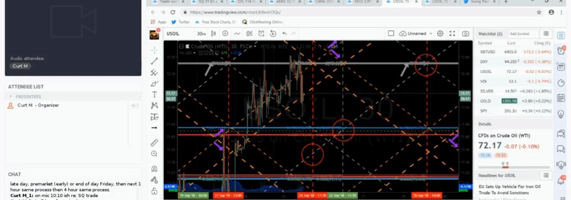 crude, oil, trading, room, signals, alerts