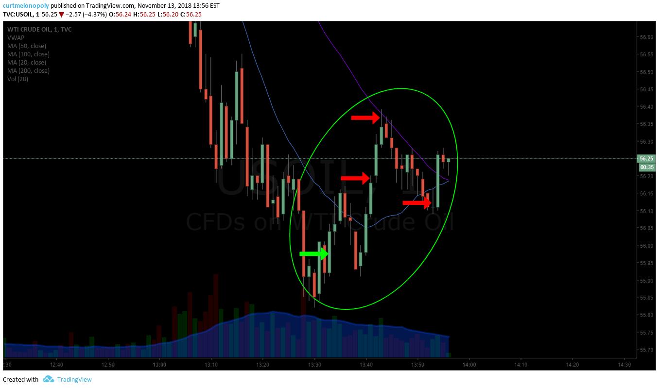 crude, oil, trading, alert