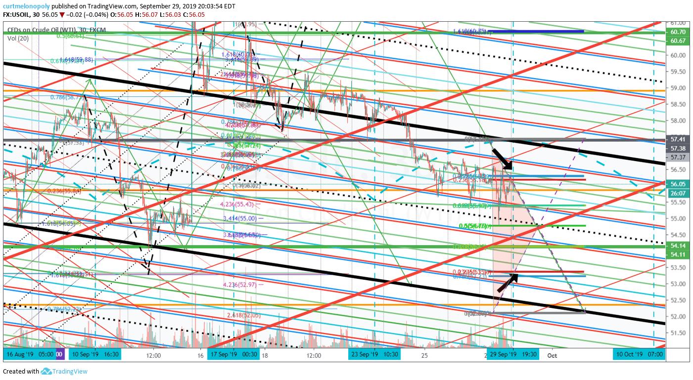 oil, trading, chart, 30 min