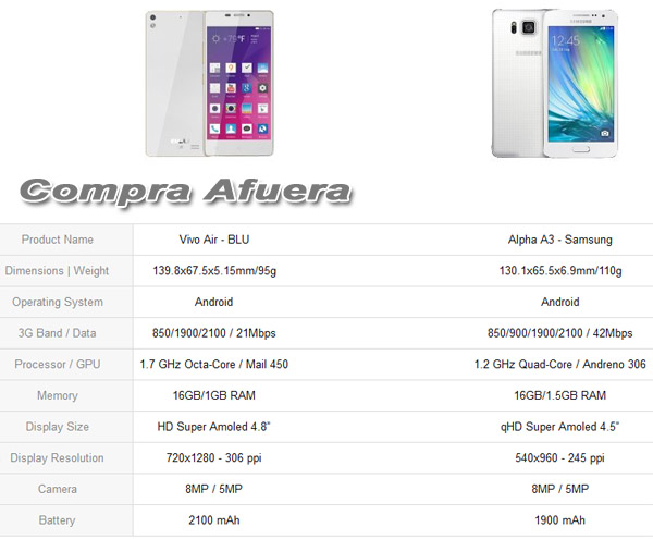 Blu vivo air comparacion