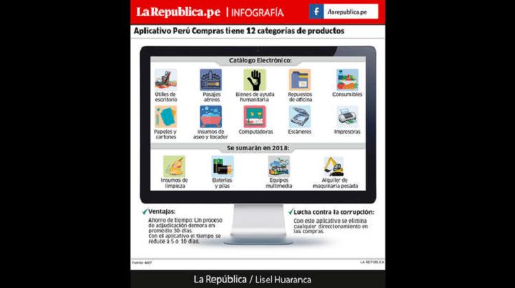 Perú Compras, el aplicativo para frenar la corrupción