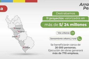 Lima: destinarán más de S/ 9 000 000 al destrabe de obras de agua e infraestructura vial