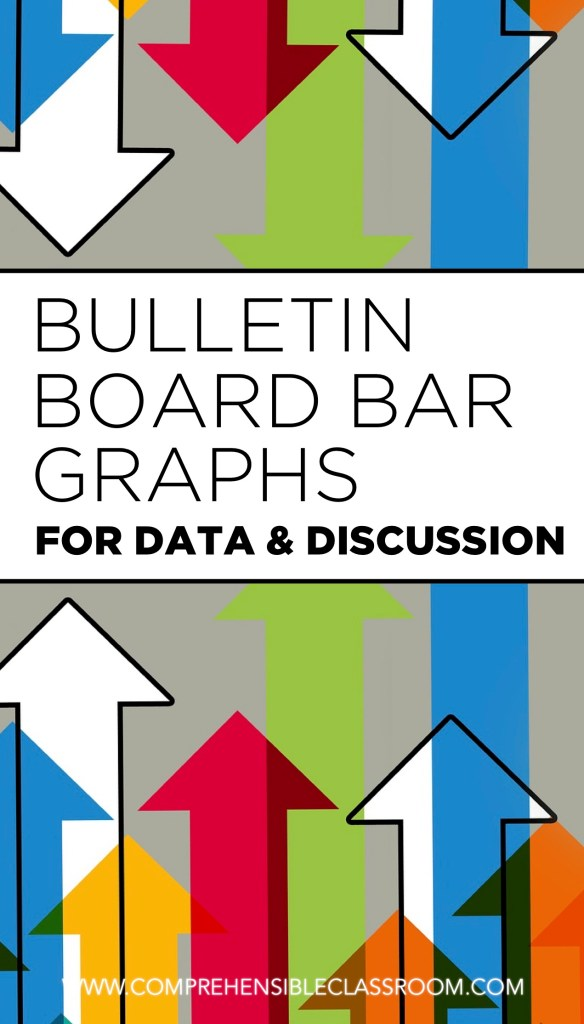 Create a bulletin board bar graph with your students to gather and analyze data through personalized class discussion! Fantastic cross curricular activity for Spanish classes that meets Common Core Standards