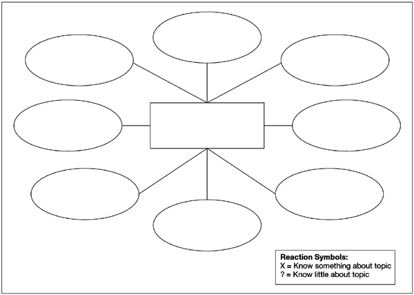 Strategy 2: Graphic Organizers