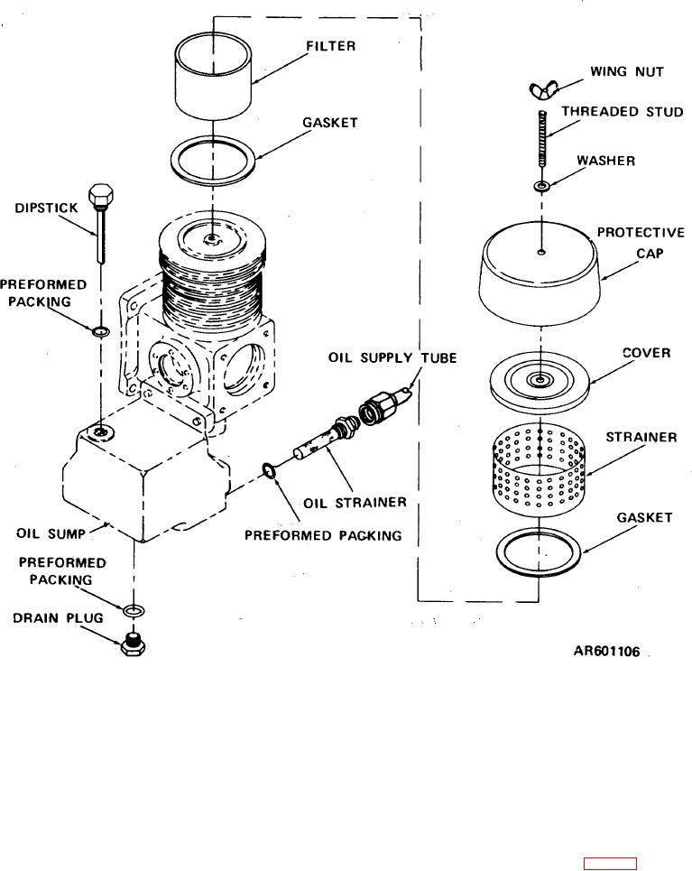 ure 2-4. First stage strainer and filter assembly (AN-M4D