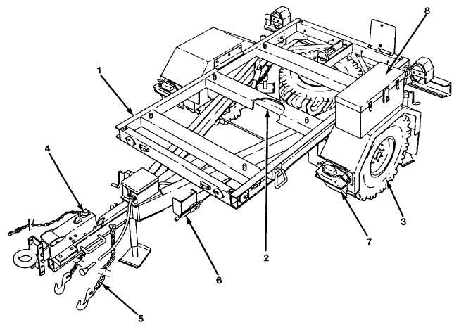 Mobile Compressed Gas Servicing Unit Trailer Assembly