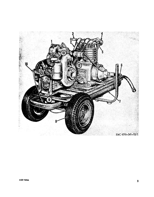 Figure 1.. Air Compressor, Model LP-512-ENG, left front view.