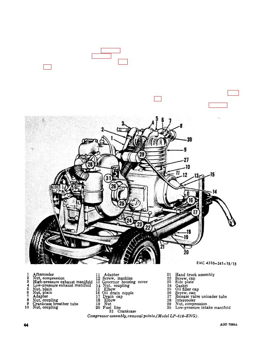 Figure 15. Compressor Assembly, removal points (Model LP