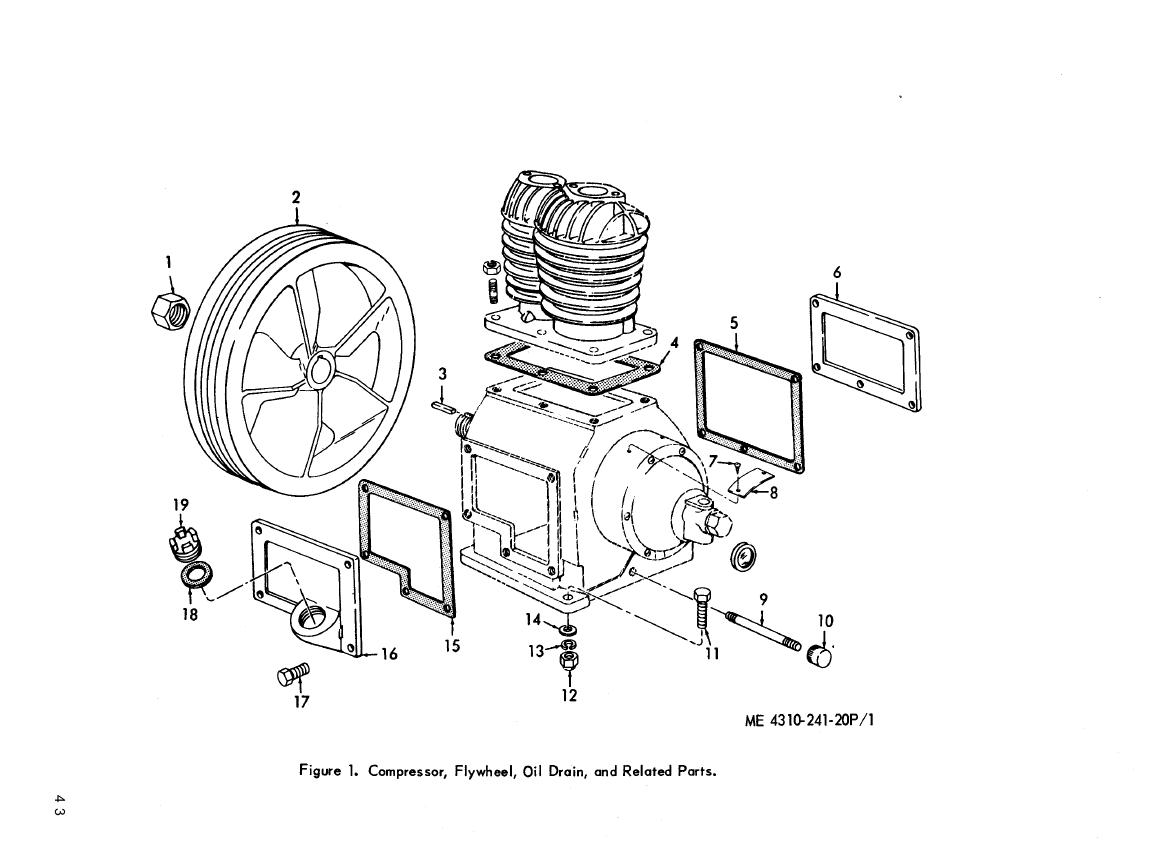 Figure 1. Compressor, Flywheel, Oil Drain, and Related