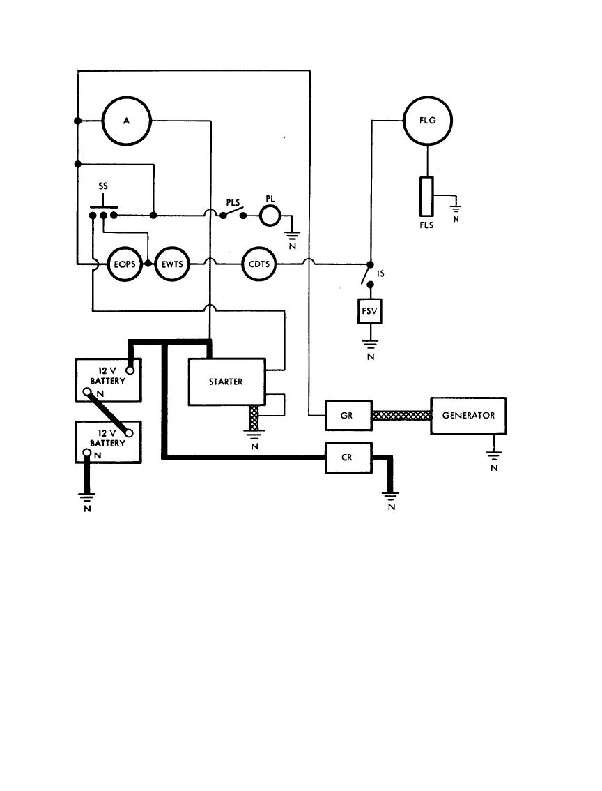 Figure 3. Practical wiring diagram.