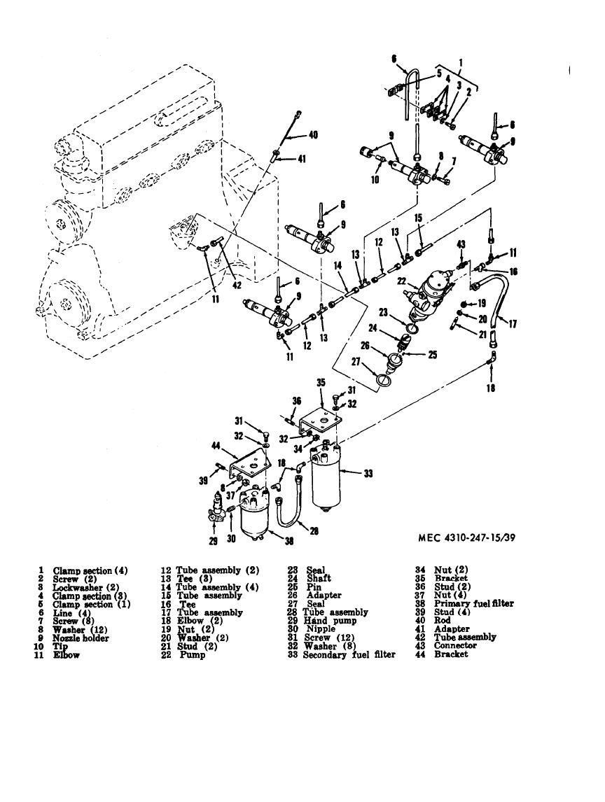 Figure 39. External engine parts, fuel injection side.
