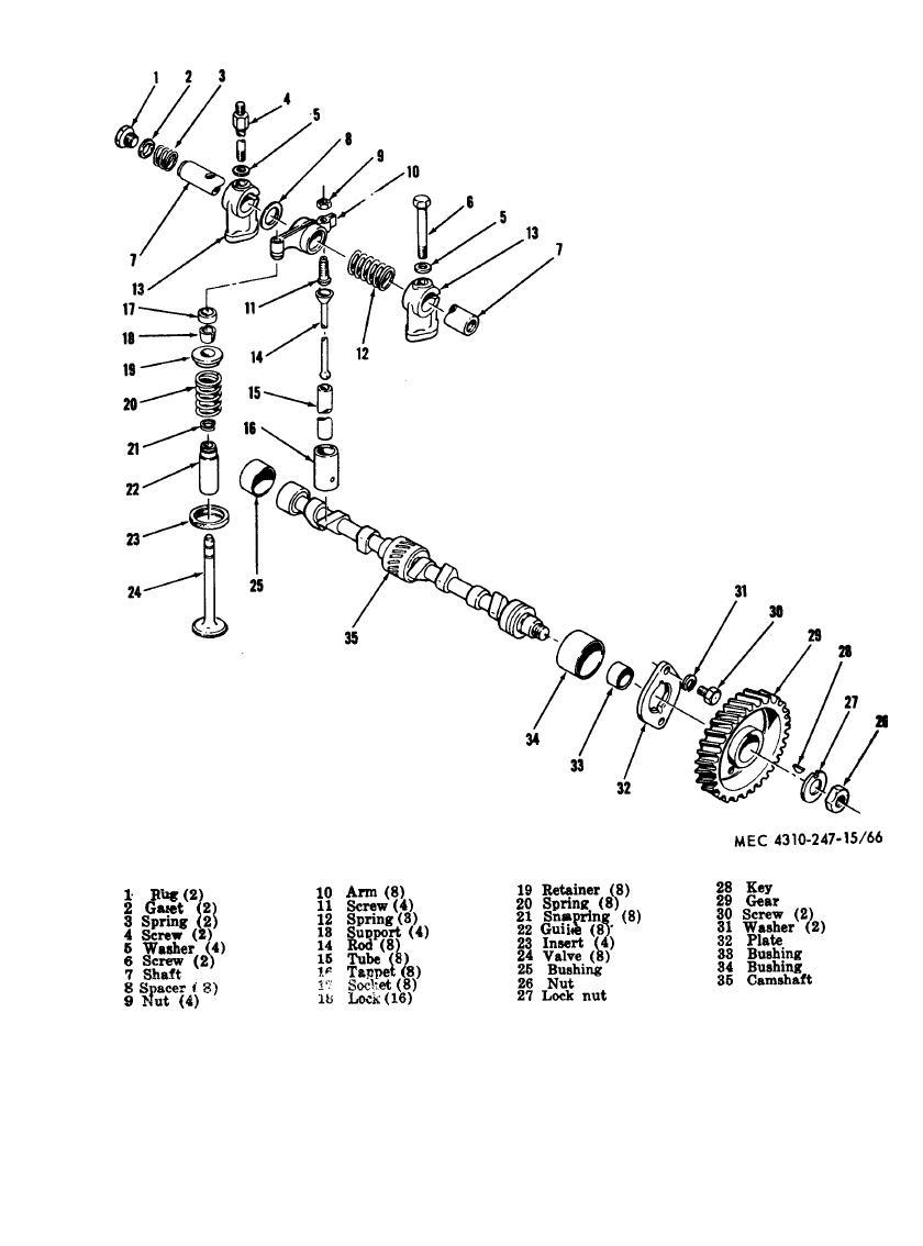 Figure 66. Camshaft parts