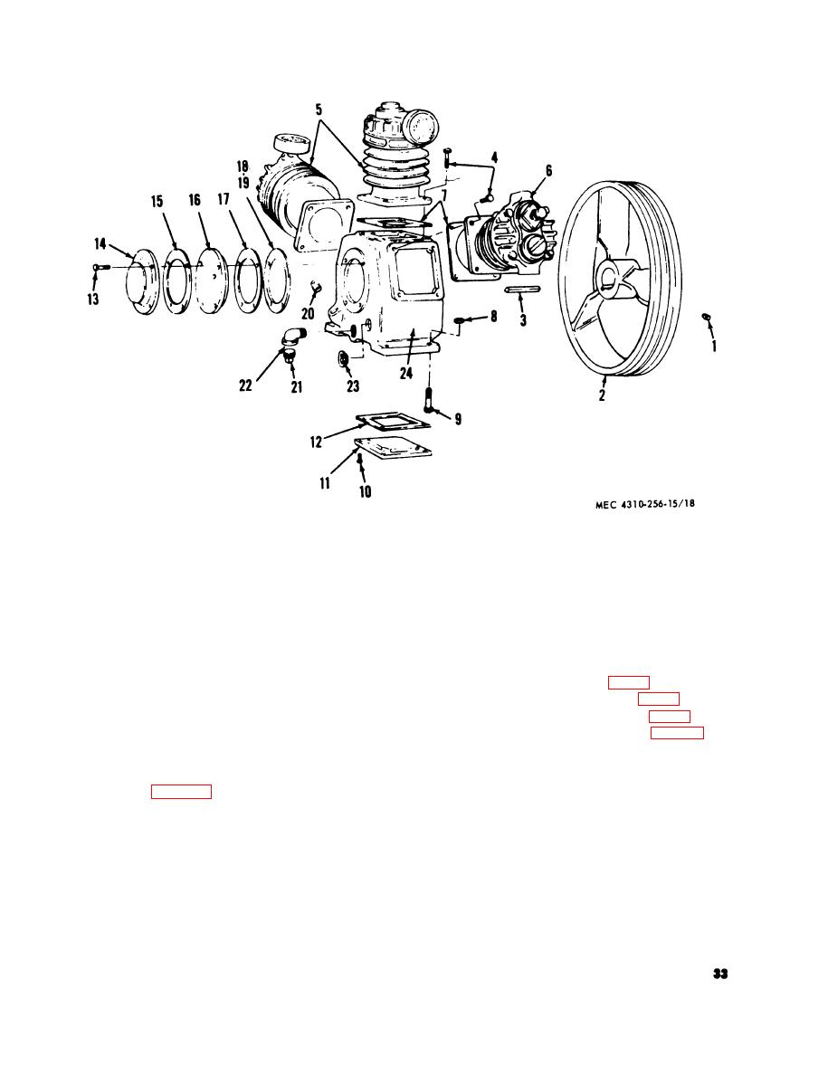 Figure 18. Compressor assembly, exploded view.