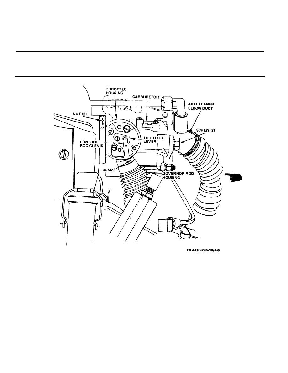 Figure 4-6. Carburetor and throttle controls, removal and