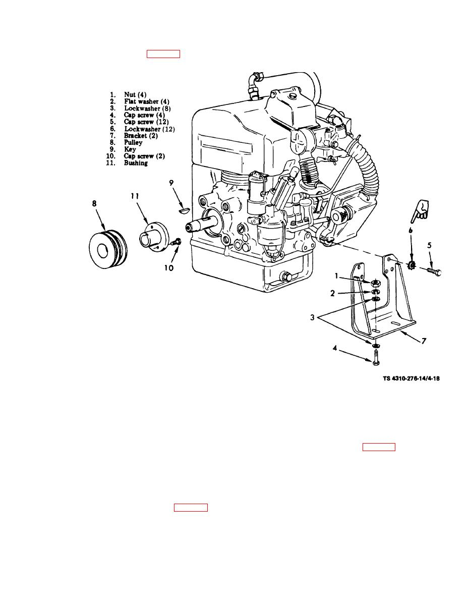 Figure 4-18. Engine, brackets, and drive pulley, removal
