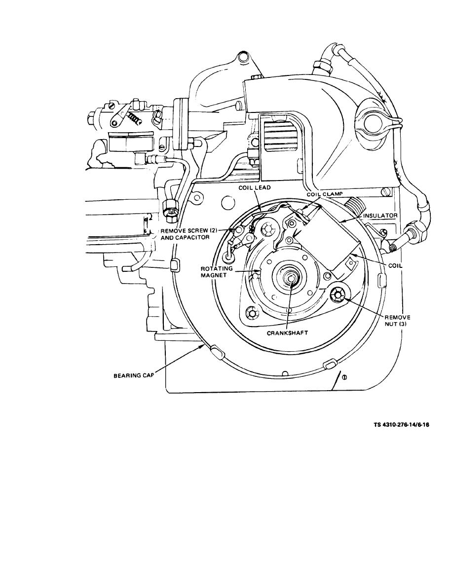 Figure 6-16. Coil and Rotating Magnet, Removal and