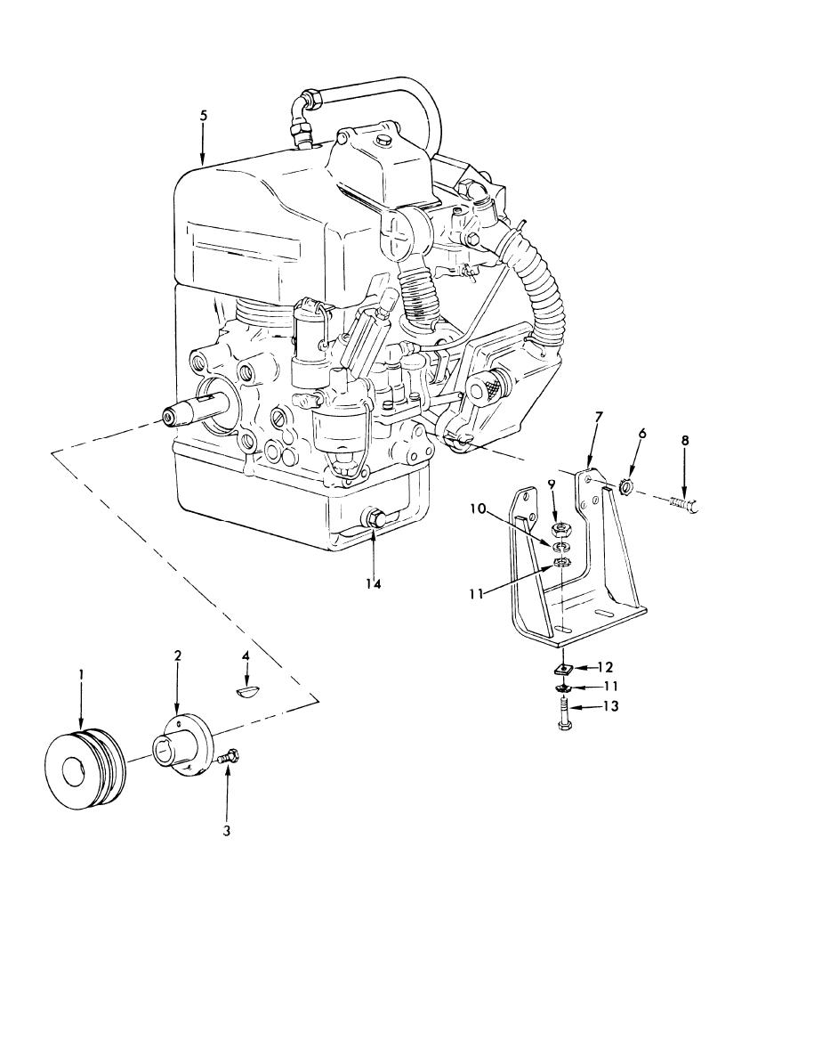 Figure 1. Engine Assembly and Crankshaft Pulley