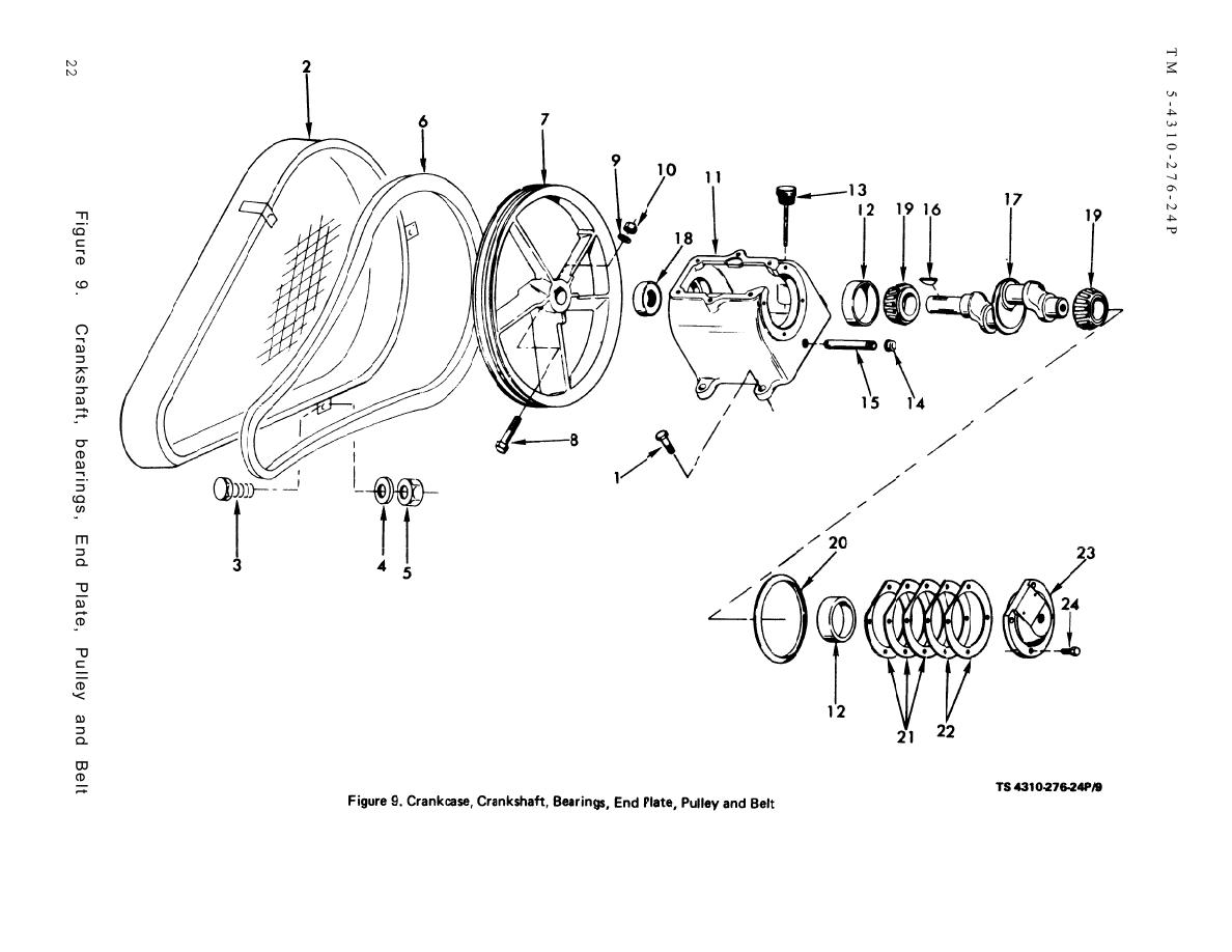 Figure 9. Crankcase, Crankshaft, Bearings, End Plate
