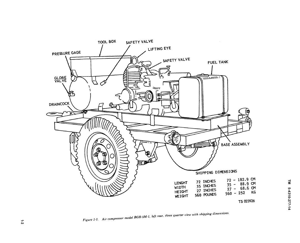 Figure 1-1. Air Compressor Model BGR-5M-1, Left Rear