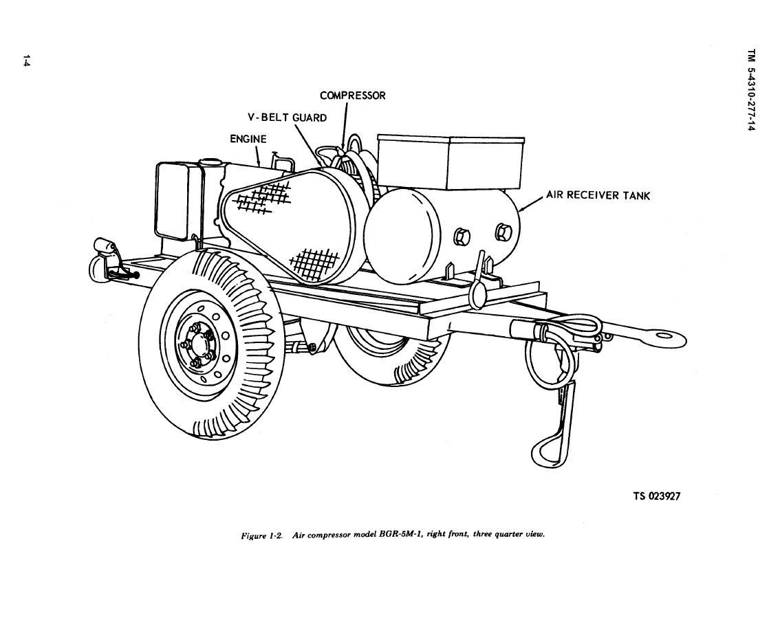Figure 1-2. Air Compressor Model BGR-5M-1, Right Front