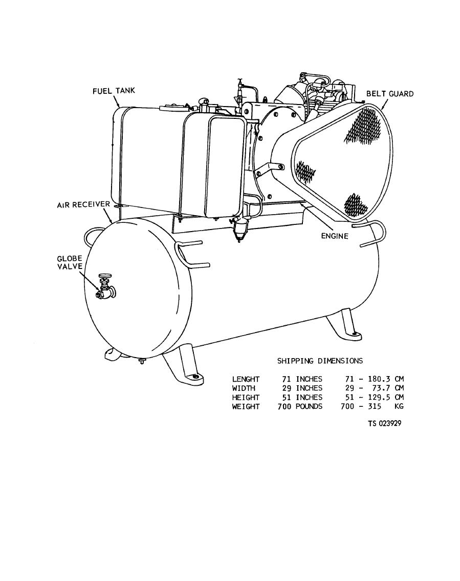 Figure 1-4. Air compressor model HGR5-8M-1, right rear