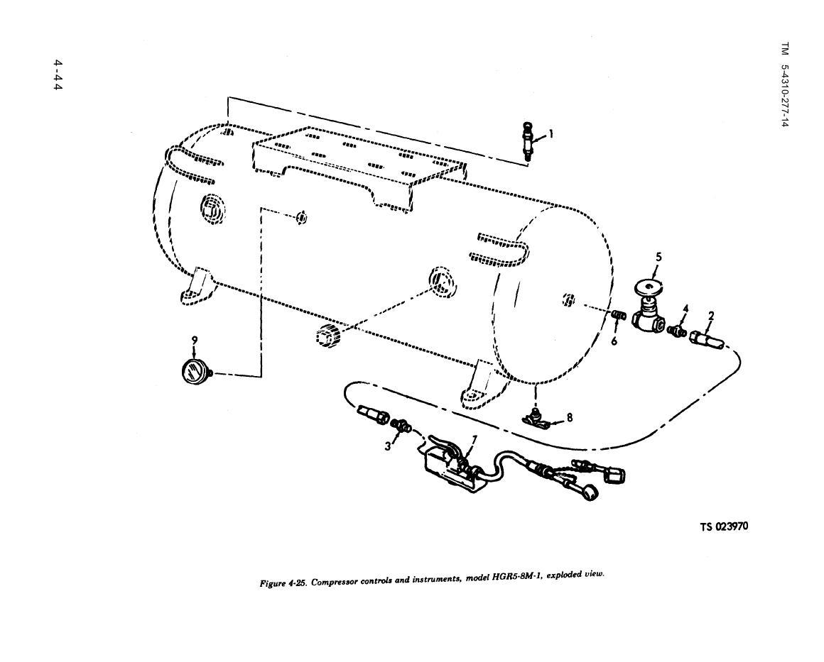 Figure 4-25. Compressor Controls and Instruments, Model