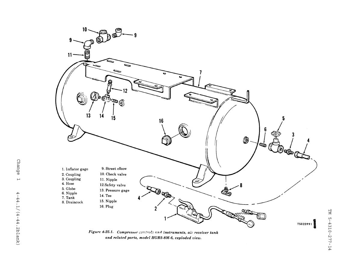 Figure 4-25.1 Compressor Controls and Instruments, air