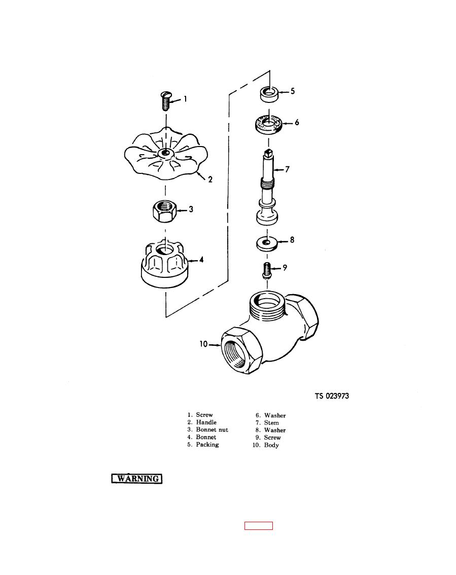 Figure 4-28. Globe valve, exploded view,
